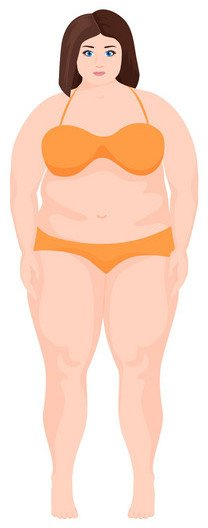 How to Dress an Apple Body Type